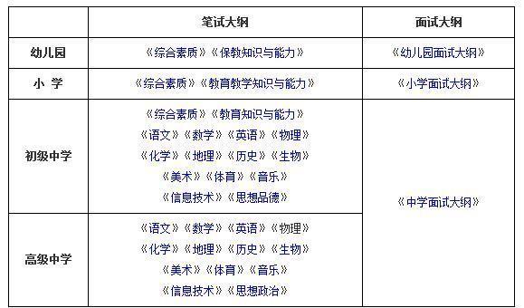 教师资格证面试小学英语说课稿